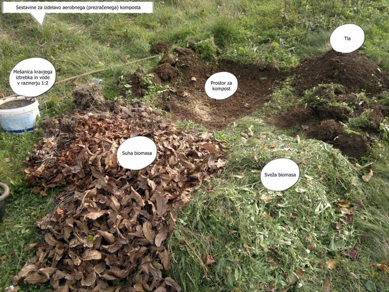 Tu je zbrano vse potrebno: zemlja, suha biomasa, sveža biomasa in dišeča mešanica za škropljenje